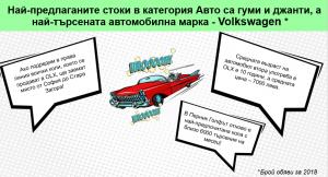 Най-предлаганите стоки в категория Авто в olx